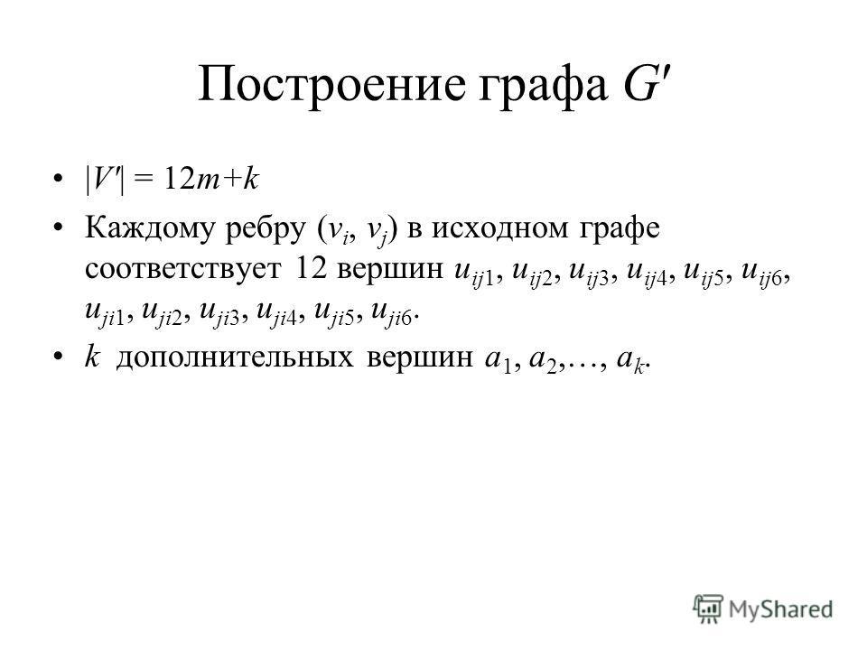 Построение графа G |V| = 12m+k Каждому ребру (v i, v j ) в исходном графе соответствует 12 вершин u ij1, u ij2, u ij3, u ij4, u ij5, u ij6, u ji1, u ji2, u ji3, u ji4, u ji5, u ji6. k дополнительных вершин a 1, a 2,…, a k.