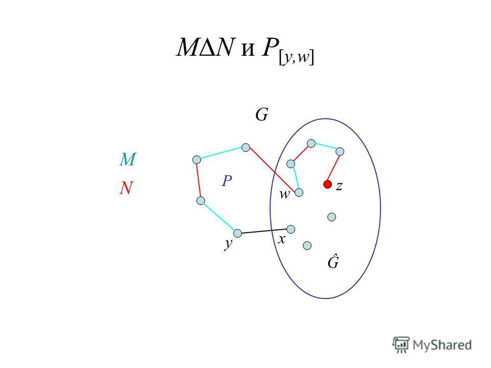 MN и P [y,w] P y Ĝ z x G w M N