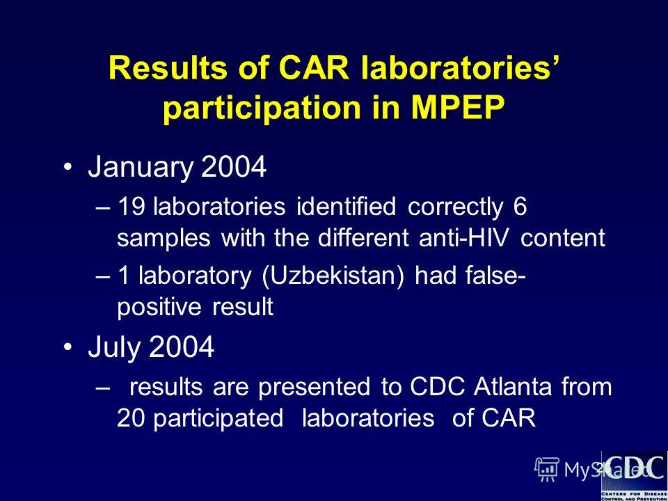 25 Results of CAR laboratories participation in MPEP January 2004 –19 laboratories identified correctly 6 samples with the different anti-HIV content –1 laboratory (Uzbekistan) had false- positive result July 2004 – results are presented to CDC Atlan