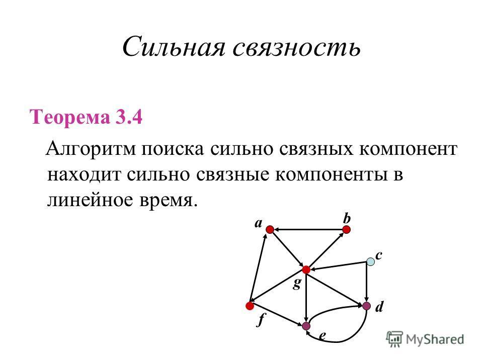 Сильная связность Теорема 3.4 Алгоритм поиска сильно связных компонент находит сильно связные компоненты в линейное время. a b g c d e f
