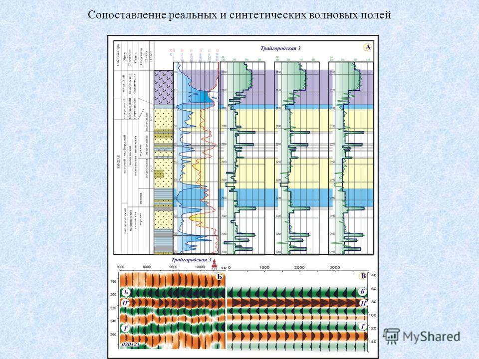 Сопоставление реальных и синтетических волновых полей