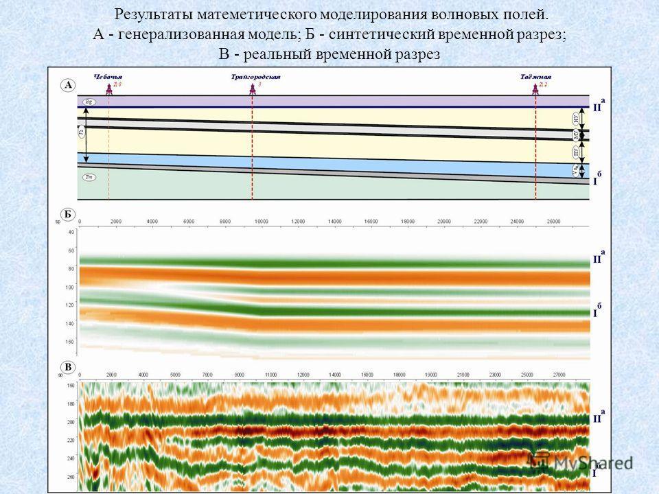 Результаты матеметического моделирования волновых полей. А - генерализованная модель; Б - синтетический временной разрез; В - реальный временной разрез
