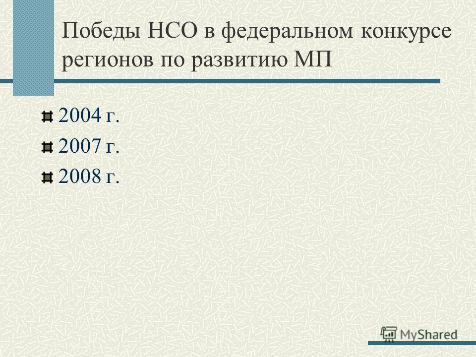Победы НСО в федеральном конкурсе регионов по развитию МП 2004 г. 2007 г. 2008 г.