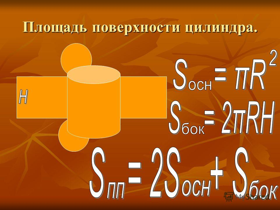 Площадь поверхности цилиндра.