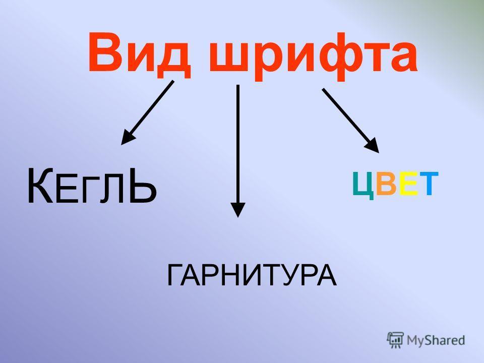 Вид шрифта КЕГЛЬКЕГЛЬ ГАРНИТУРА ЦВЕТЦВЕТ