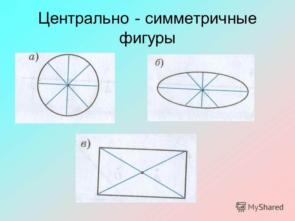 Центрально - симметричные фигуры