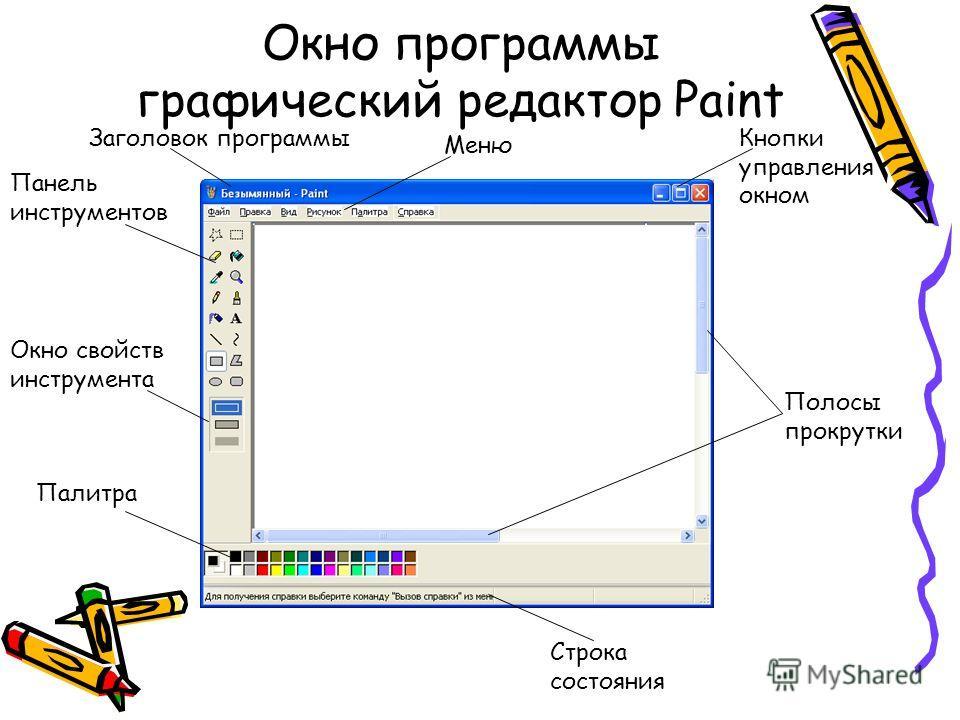 Окно программы графический редактор Paint Заголовок программы Меню Кнопки управления окном Панель инструментов Палитра Полосы прокрутки Строка состояния Окно свойств инструмента