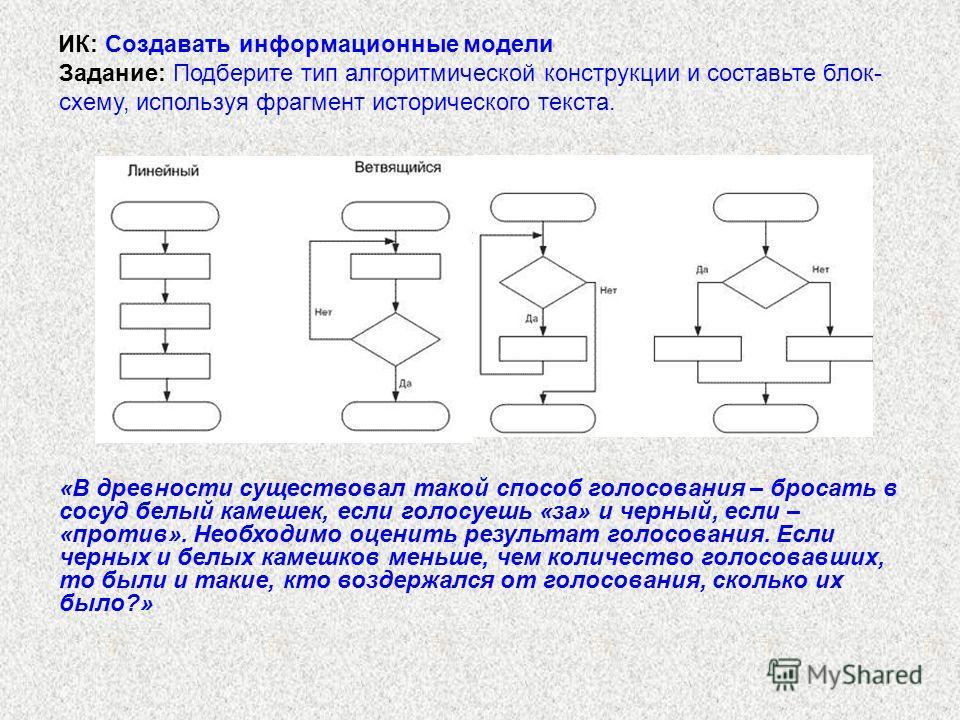 ИК: Создавать информационные модели Задание: Подберите тип алгоритмической конструкции и составьте блок- схему, используя фрагмент исторического текста. «В древности существовал такой способ голосования – бросать в сосуд белый камешек, если голосуешь