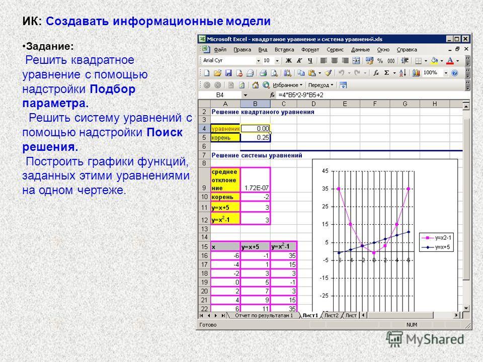ИК: Создавать информационные модели Задание: Решить квадратное уравнение с помощью надстройки Подбор параметра. Решить систему уравнений с помощью надстройки Поиск решения. Построить графики функций, заданных этими уравнениями на одном чертеже.