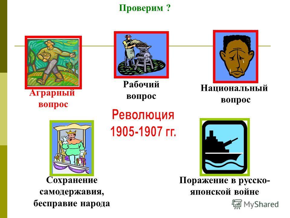 Аграрный вопрос Рабочий вопрос Национальный вопрос Сохранение самодержавия, бесправие народа Поражение в русско- японской войне Проверим ?