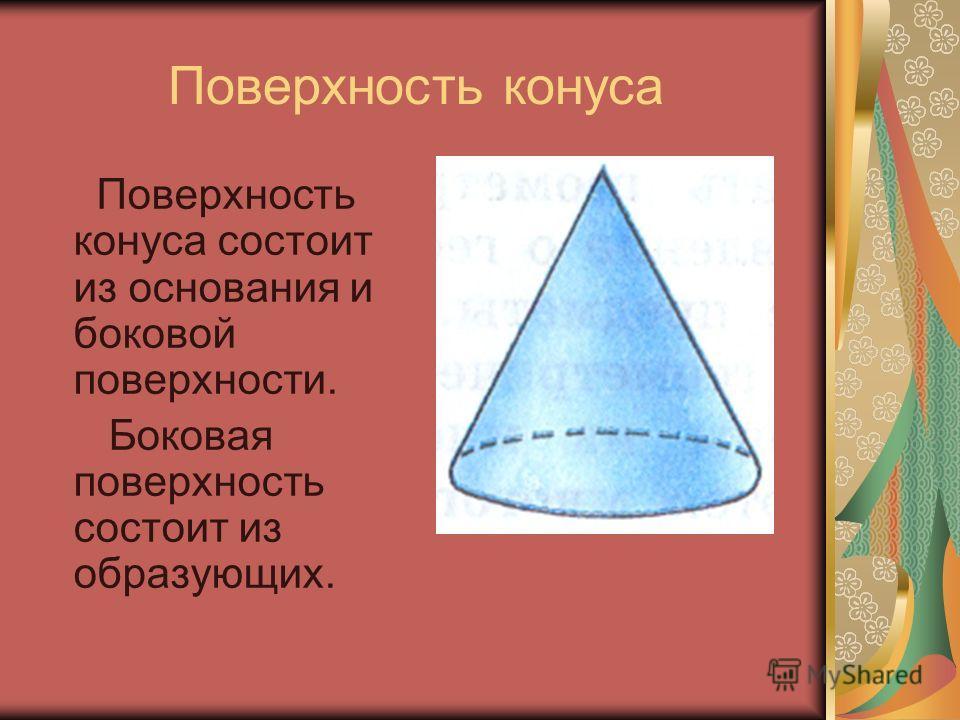 Поверхность конуса Поверхность конуса состоит из основания и боковой поверхности. Боковая поверхность состоит из образующих.