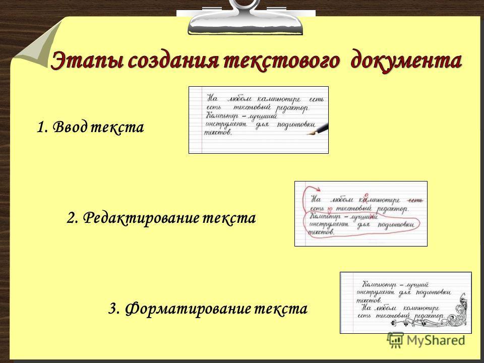 1. Ввод текста 2. Редактирование текста 3. Форматирование текста