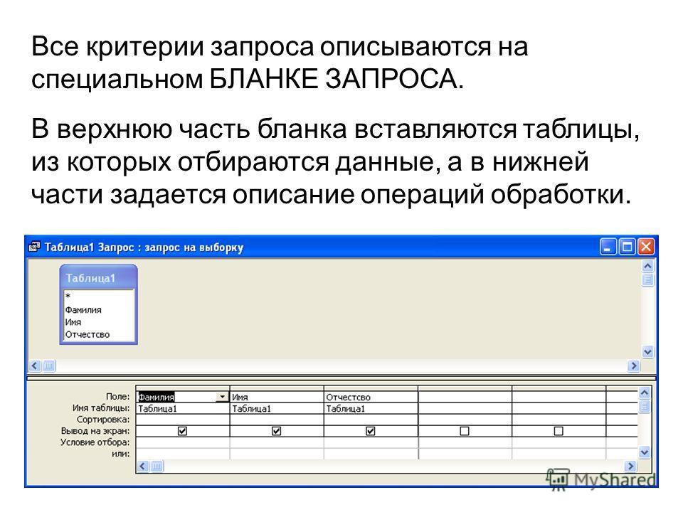 Все критерии запроса описываются на специальном БЛАНКЕ ЗАПРОСА. В верхнюю часть бланка вставляются таблицы, из которых отбираются данные, а в нижней части задается описание операций обработки.