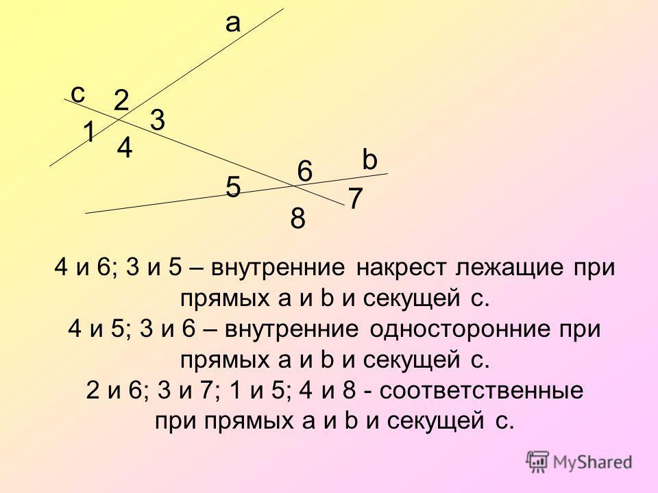 4 и 6; 3 и 5 – внутренние накрест лежащие при прямых a и b и секущей с. 4 и 5; 3 и 6 – внутренние односторонние при прямых a и b и секущей с. 2 и 6; 3 и 7; 1 и 5; 4 и 8 - соответственные при прямых a и b и секущей с. a b c 1 5 4 3 8 6 2 7