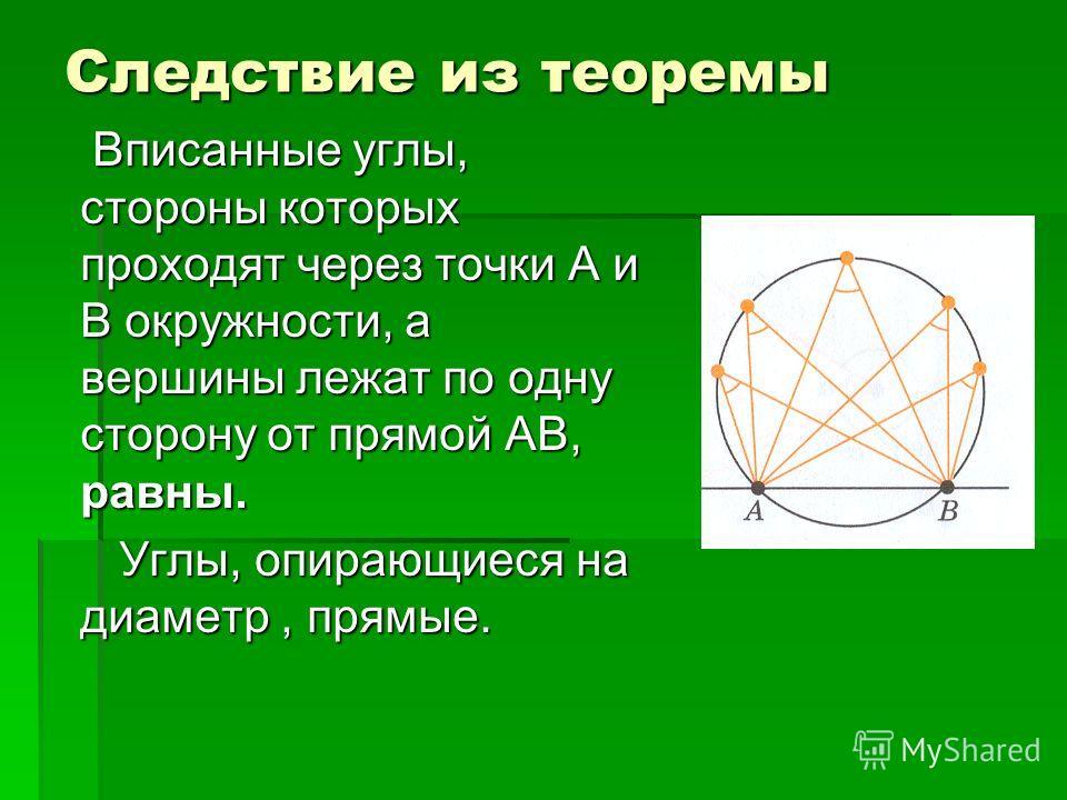 Следствие из теоремы Вписанные углы, стороны которых проходят через точки А и В окружности, а вершины лежат по одну сторону от прямой АВ, равны. Вписанные углы, стороны которых проходят через точки А и В окружности, а вершины лежат по одну сторону от