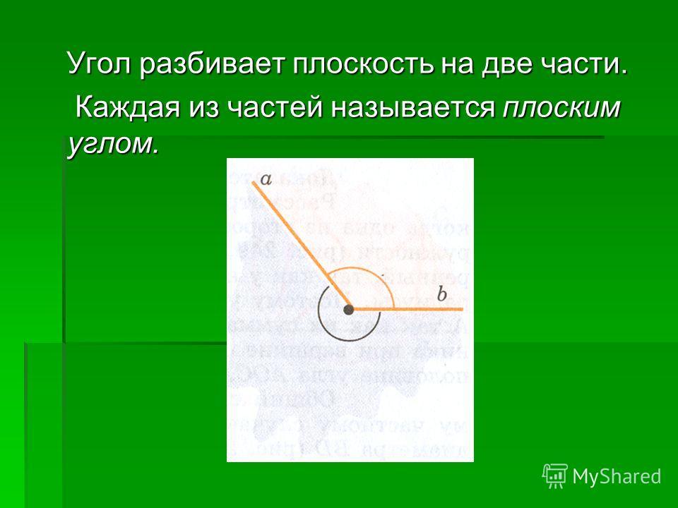 Угол разбивает плоскость на две части. Угол разбивает плоскость на две части. Каждая из частей называется плоским углом. Каждая из частей называется плоским углом.