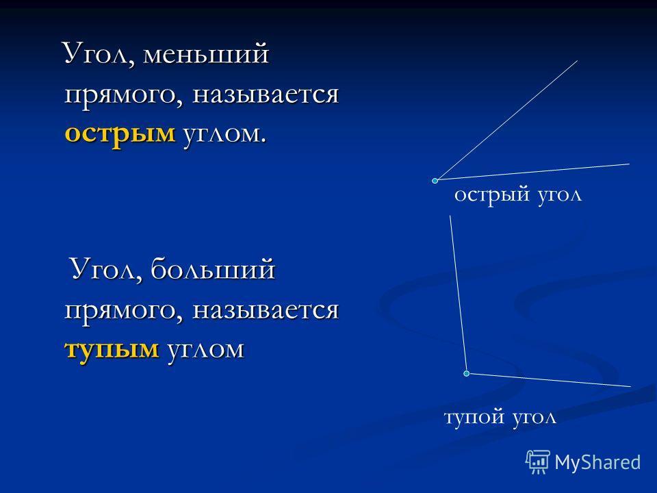 Угол, меньший прямого, называется острым углом. Угол, больший прямого, называется тупым углом острый угол тупой угол