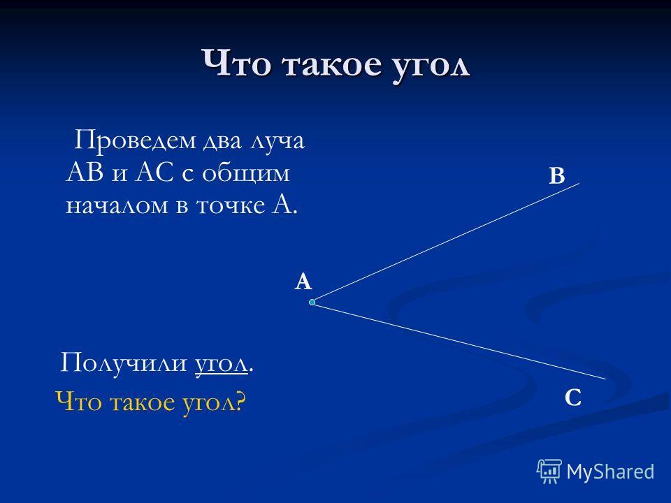 Что такое угол Проведем два луча АВ и АС с общим началом в точке А. П олучили угол. Что такое угол? А В С