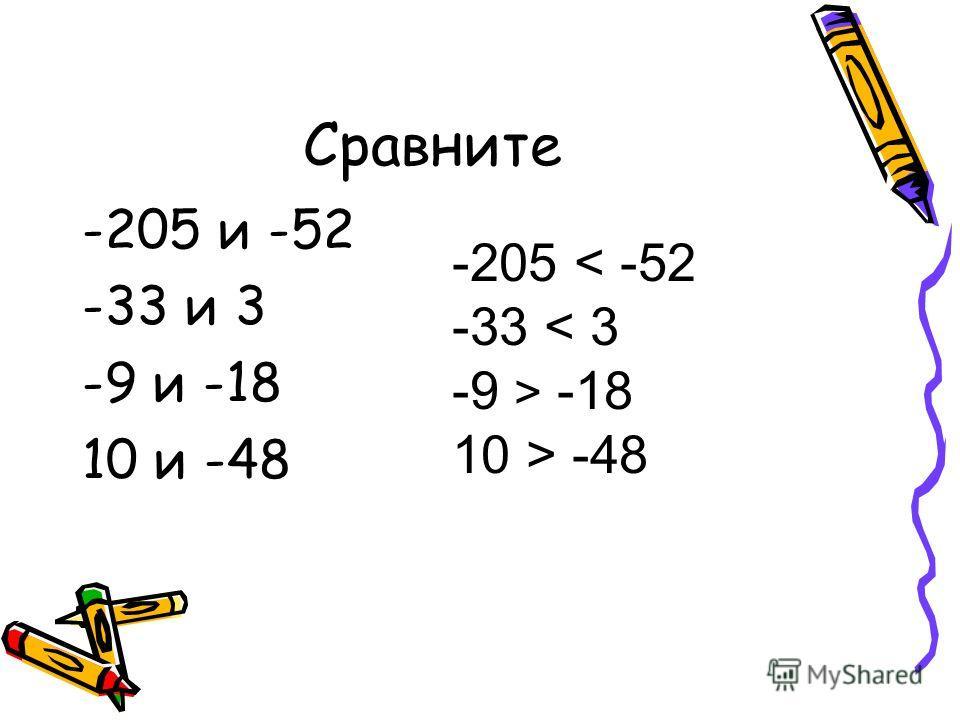 Сравните -205 и -52 -33 и 3 -9 и -18 10 и -48 -205 < -52 -33 < 3 -9 > -18 10 > -48