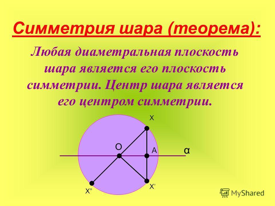 Симметрия шара (теорема): Любая диаметральная плоскость шара является его плоскость симметрии. Центр шара является его центром симметрии. α О Х Х Х А
