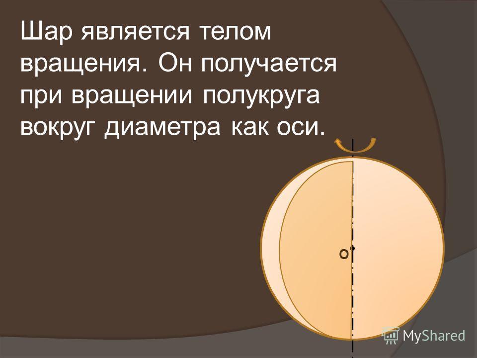 Шар является телом вращения. Он получается при вращении полукруга вокруг диаметра как оси. O