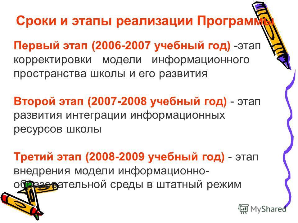 Сроки и этапы реализации Программы Первый этап (2006-2007 учебный год) -этап корректировки модели информационного пространства школы и его развития Второй этап (2007-2008 учебный год) - этап развития интеграции информационных ресурсов школы Третий эт