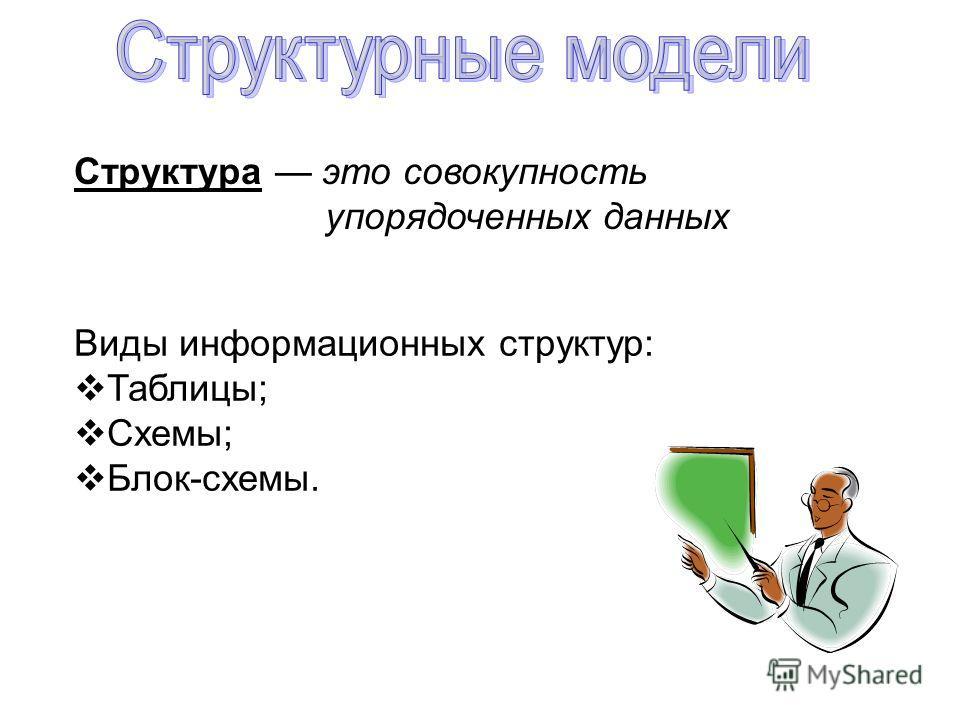 систематизируй данные слова в таблице семья пеньки