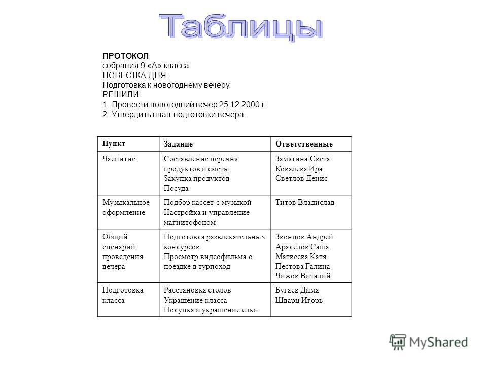 Презентацию на тему структура данных