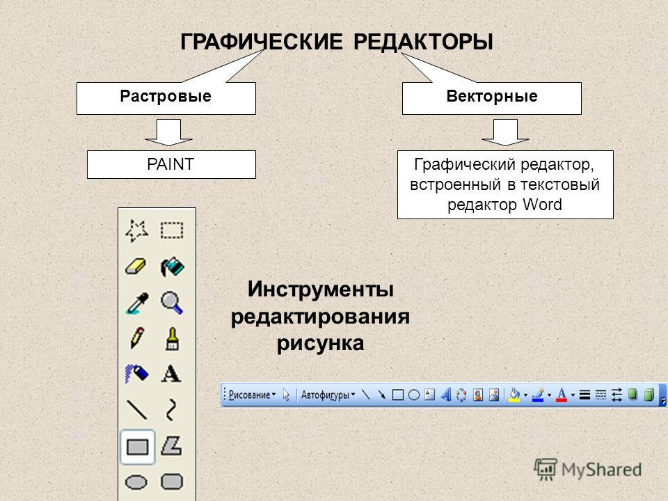 ГРАФИЧЕСКИЕ РЕДАКТОРЫ РастровыеВекторные Инструменты редактирования рисунка PAINTГрафический редактор, встроенный в текстовый редактор Word