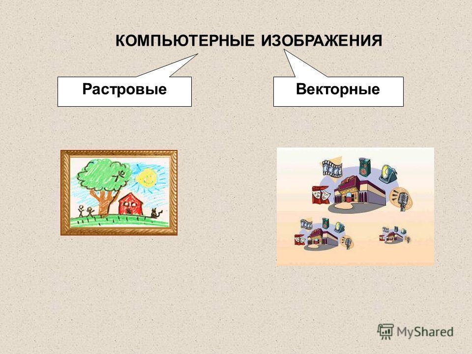 КОМПЬЮТЕРНЫЕ ИЗОБРАЖЕНИЯ РастровыеВекторные