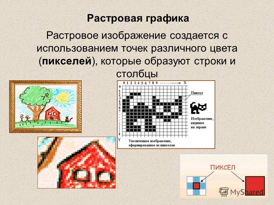 Растровая графика Растровое изображение создается с использованием точек различного цвета (пикселей), которые образуют строки и столбцы
