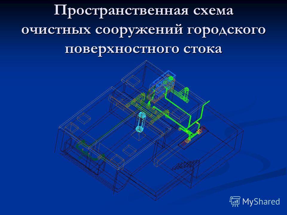Пространственная схема очистных сооружений городского поверхностного стока