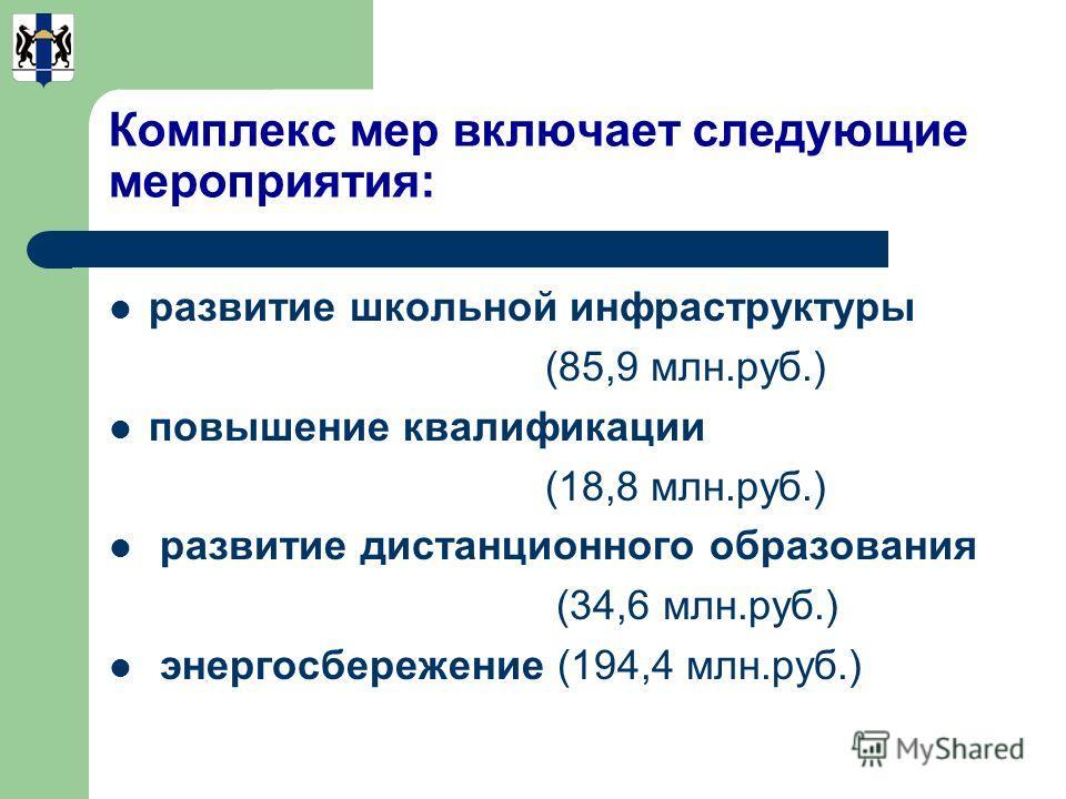 Комплекс мер включает следующие мероприятия: развитие школьной инфраструктуры (85,9 млн.руб.) повышение квалификации (18,8 млн.руб.) развитие дистанционного образования (34,6 млн.руб.) энергосбережение (194,4 млн.руб.)