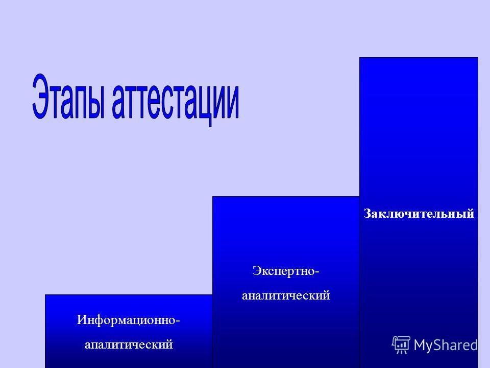 Информационно- апалитический Экспертно- аналитический Заключительный