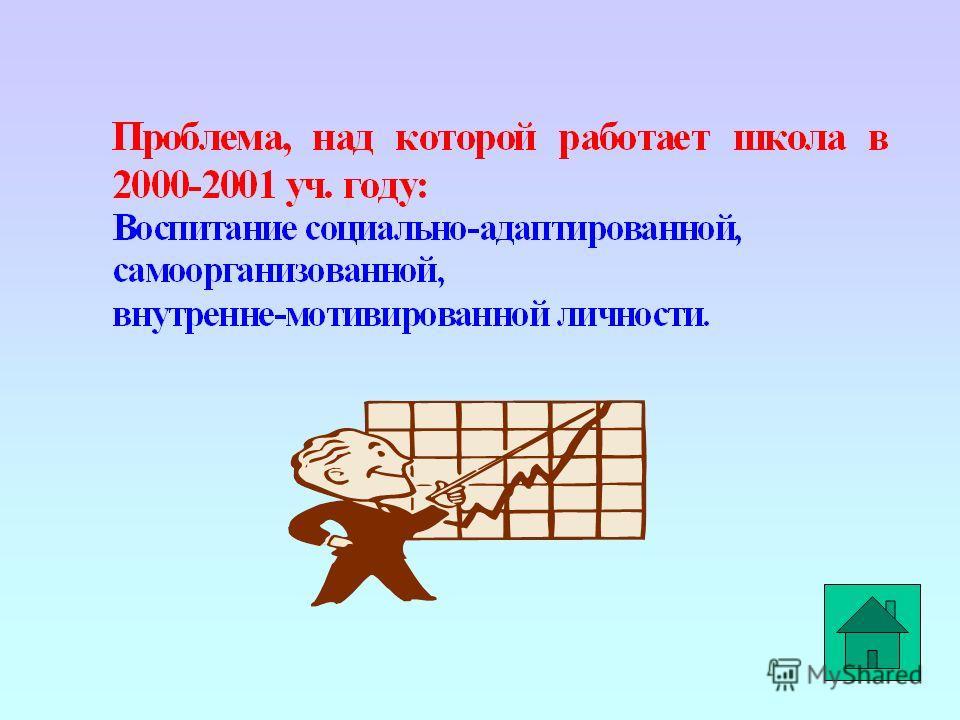 Ветеринарный клиники киев