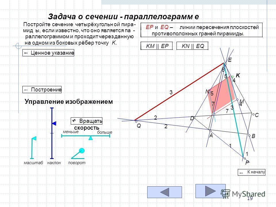 19 скорость Управление изображением EP и EQ – линии пересечения плоскостей противоположных граней пирамиды. KM || EP KN || EQ Задача о сечении-параллелограмме Постройтесечениечетырёхугольнойпира- миды, если известно, что оно является па- раллелограмм