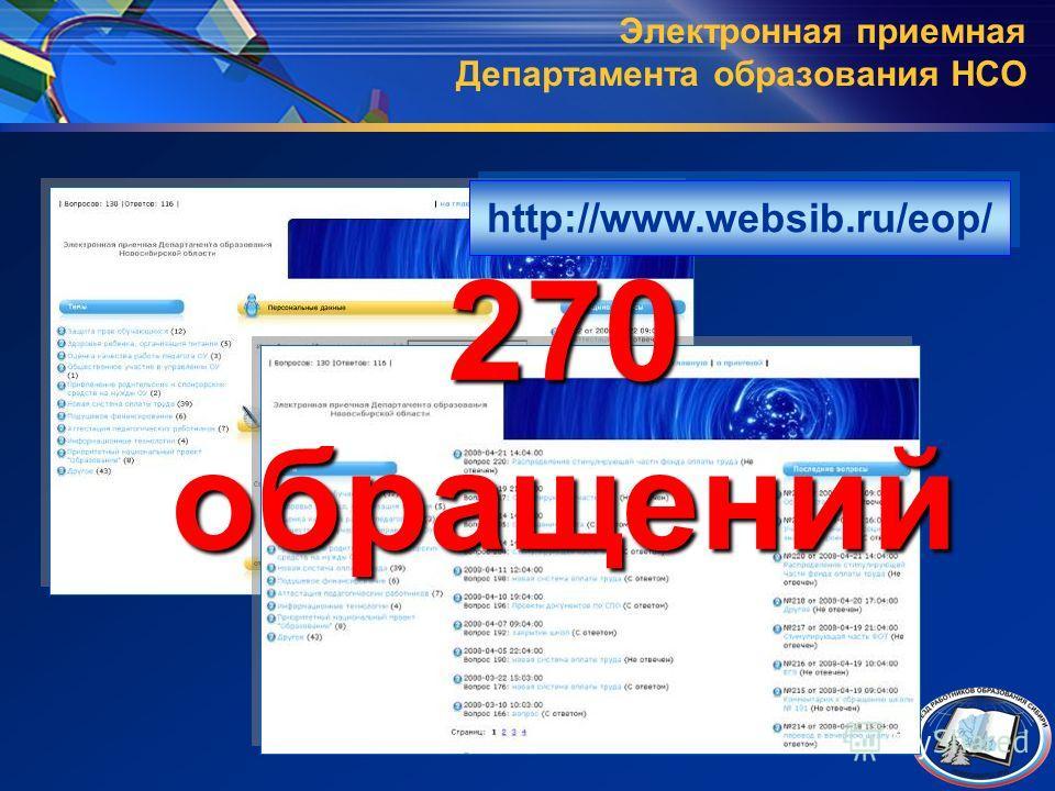 Электронная приемная Департамента образования НСО 270 обращений http://www.websib.ru/eop/