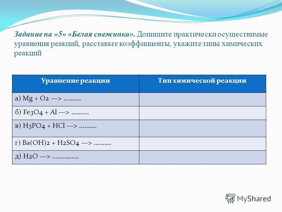 Задание на «5» «Белая снежинка». Допишите практически осуществимые уравнения реакций, расставьте коэффициенты, укажите типы химических реакций Уравнение реакцииТип химической реакции а) Mg + O2 >.......... б) Fe3O4 + Al >.......... в) H3PO4 + HCl >..