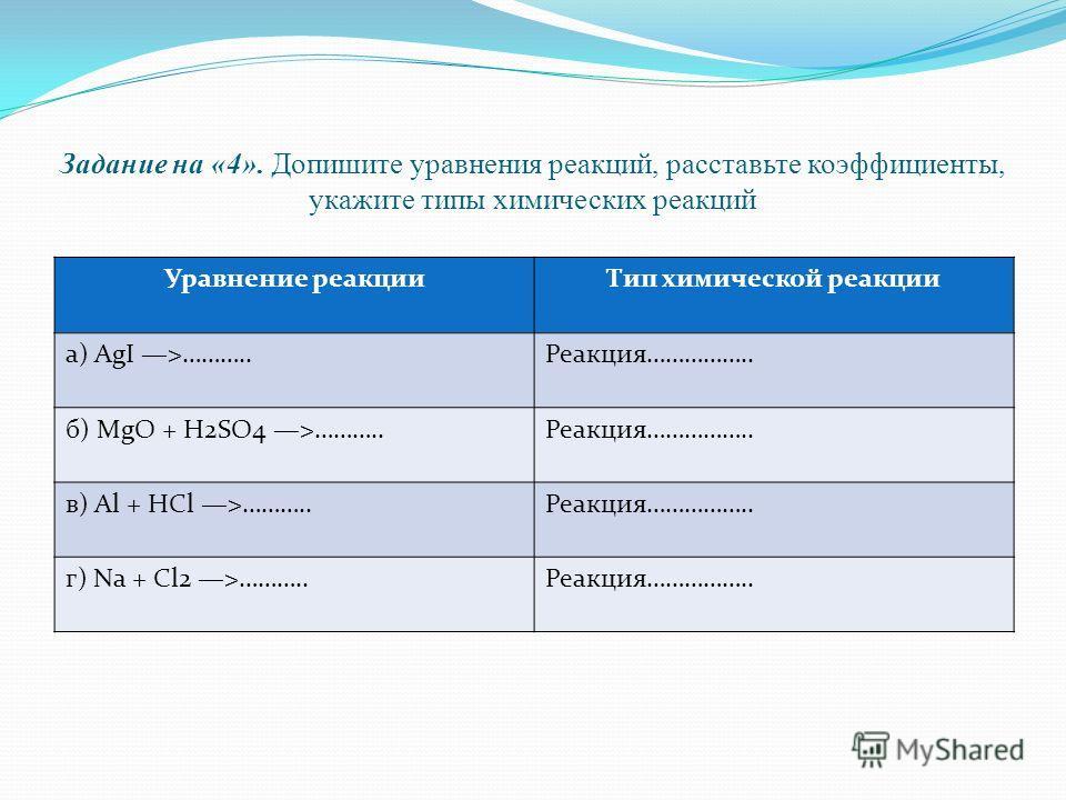 Задание на «4». Допишите уравнения реакций, расставьте коэффициенты, укажите типы химических реакций Уравнение реакцииТип химической реакции а) AgI >………..Реакция…………….. б) MgO + H2SO4 >………..Реакция…………….. в) Al + HCl >………..Реакция…………….. г) Na + Cl2
