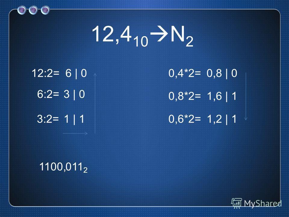 12,4 10 N 2 12:2=6 | 0 6:2=3 | 0 3:2=1 | 1 1100, 0,4*2=0,8 | 0 0,8*2=1,6 | 1 0,6*2=1,2 | 1 011 2