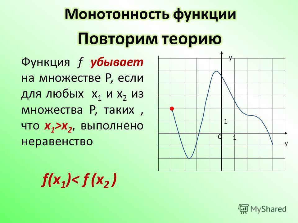 Функция f убывает на множестве P, если для любых x 1 и x 2 из множества P, таких, что x 1 >x 2, выполнено неравенство f(x 1 )< f (x 2 ) y y 1 1 0