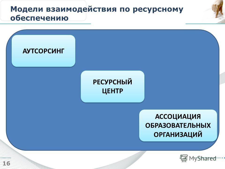 16 Модели взаимодействия по ресурсному обеспечению АУТСОРСИНГ РЕСУРСНЫЙ ЦЕНТР АССОЦИАЦИЯ ОБРАЗОВАТЕЛЬНЫХ ОРГАНИЗАЦИЙ