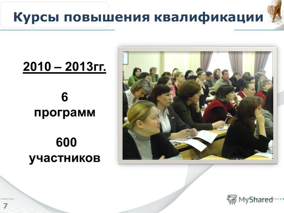 7 Курсы повышения квалификации 2010 – 2013гг. 6 программ 600 участников