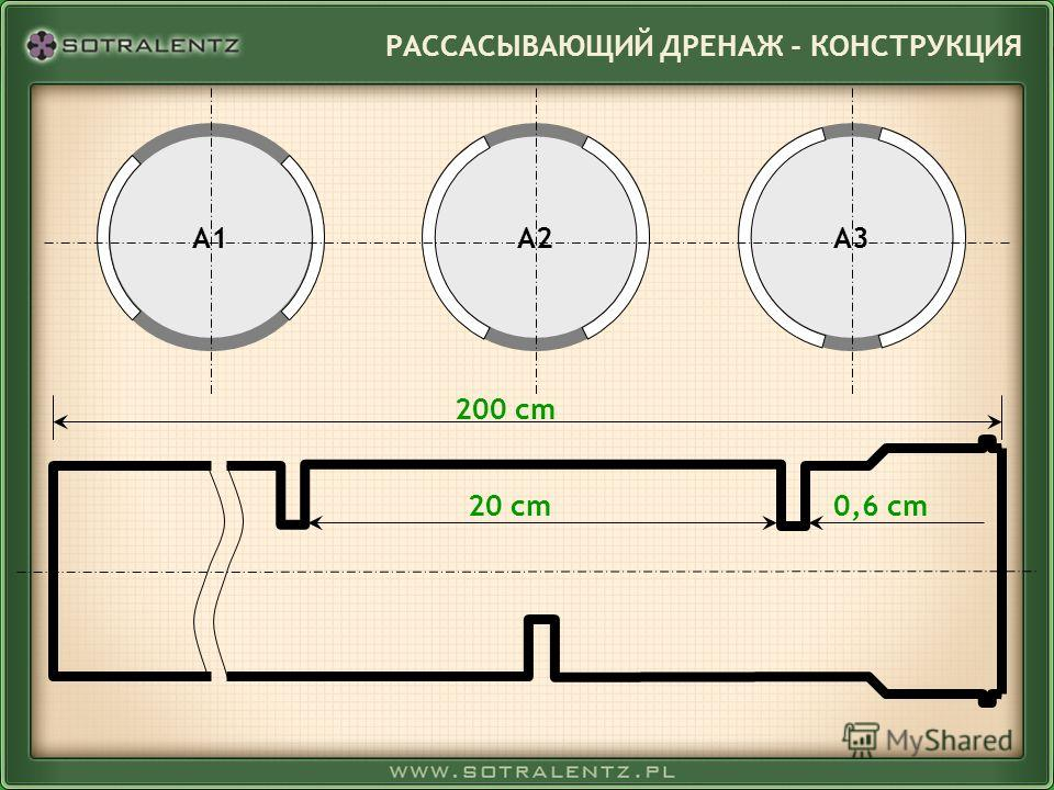 A3A2A1 0,6 cm20 cm 200 cm РАССАСЫВАЮЩИЙ ДРЕНАЖ - КОНСТРУКЦИЯ