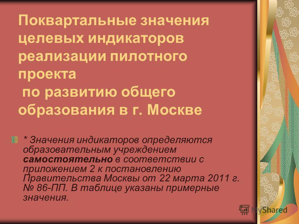 Поквартальные значения целевых индикаторов реализации пилотного проекта по развитию общего образования в г. Москве * Значения индикаторов определяются образовательным учреждением самостоятельно в соответствии с приложением 2 к постановлению Правитель