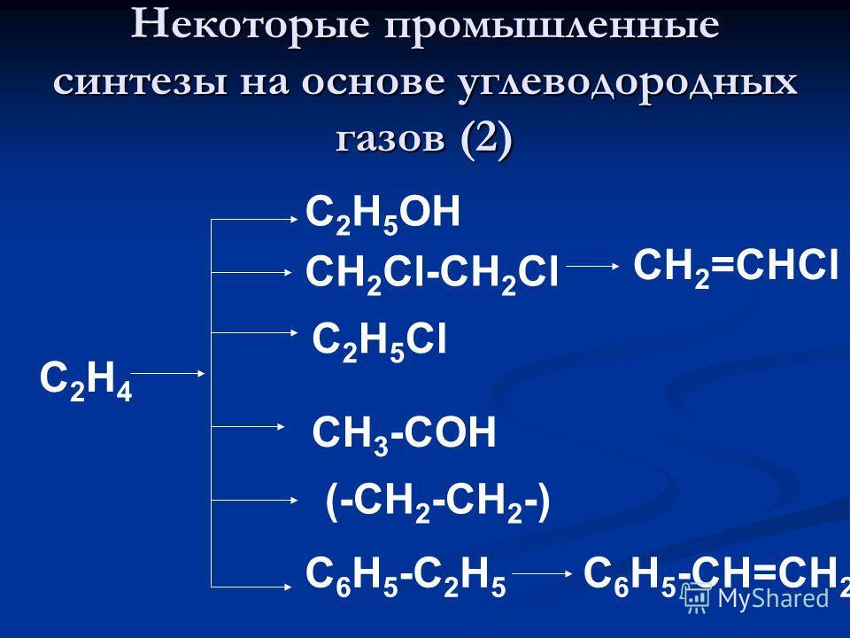 Некоторые промышленные синтезы на основе углеводородных газов (1) CH 4 C, H 2 (CO + H 2 ) NH 3 CH 3 OH CH 3 Cl, CH 2 Cl 2, CCl 4 C2H2C2H2