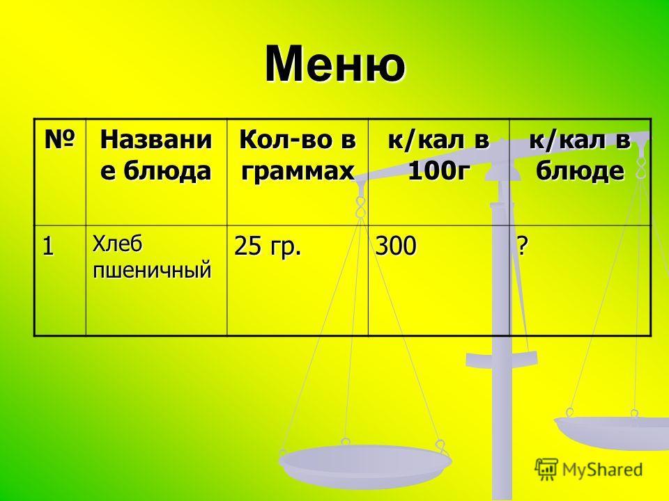 Меню Названи е блюда Кол-во в граммах к/кал в 100г к/кал в блюде 1 Хлеб пшеничный 25 гр. 300?
