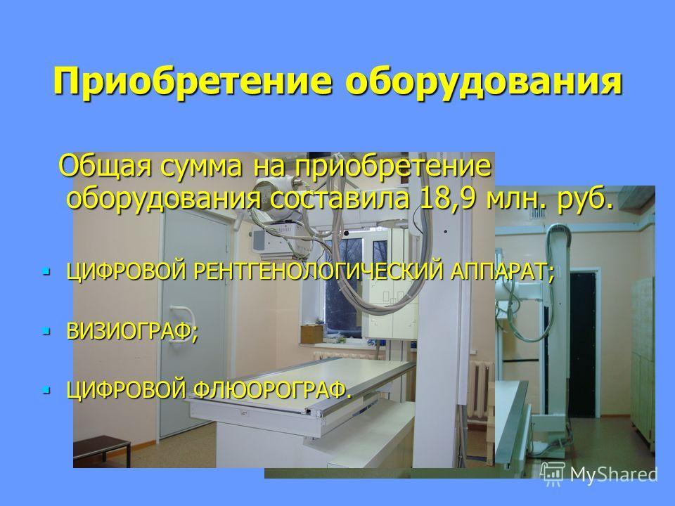Приобретение оборудования Общая сумма на приобретение оборудования составила 18,9 млн. руб. Общая сумма на приобретение оборудования составила 18,9 млн. руб. ЦИФРОВОЙ РЕНТГЕНОЛОГИЧЕСКИЙ АППАРАТ; ЦИФРОВОЙ РЕНТГЕНОЛОГИЧЕСКИЙ АППАРАТ; ВИЗИОГРАФ; ВИЗИОГР