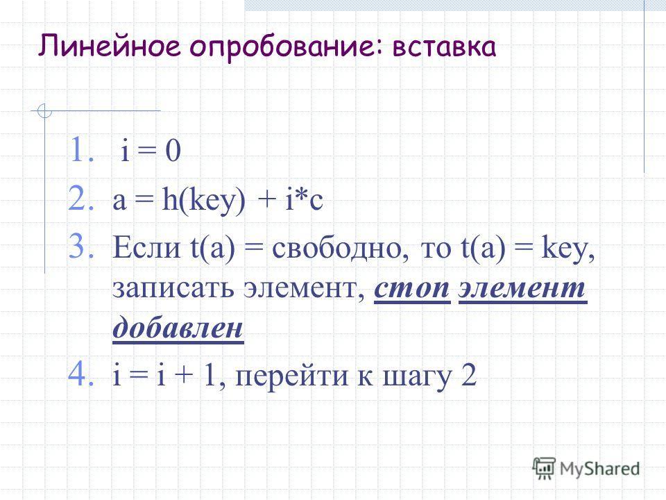 Линейное опробование: вставка 1. i = 0 2. a = h(key) + i*c 3. Если t(a) = свободно, то t(a) = key, записать элемент, стоп элемент добавлен 4. i = i + 1, перейти к шагу 2
