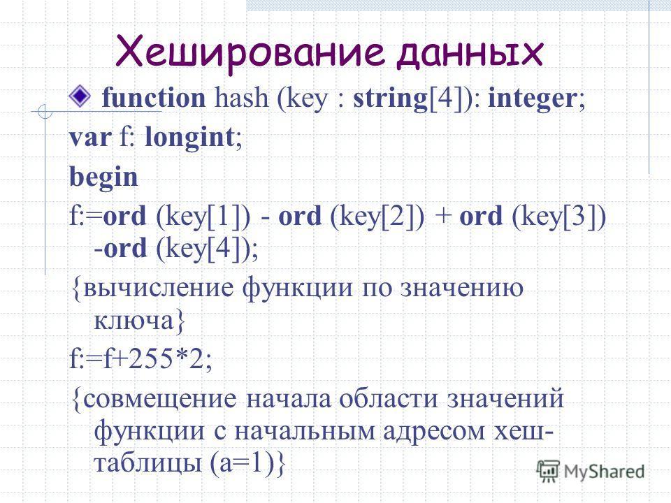 Хеширование данных function hash (key : string[4]): integer; var f: longint; begin f:=ord (key[1]) - ord (key[2]) + ord (key[3]) -ord (key[4]); {вычисление функции по значению ключа} f:=f+255*2; {совмещение начала области значений функции с начальным